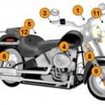 バイクを買う時にはバイクのここをチェック。