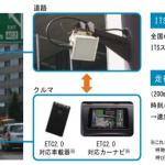 ETC2.0とは?バイクに搭載するメリットと通常のETCとの違い